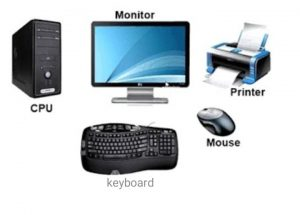 कम्प्यूटर और उसके विभिन्न भाग